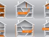 fermacell Store finder funguje jako navigace či poptávkový formulář