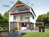 Zehnder - vše pro zdravé, komfortní a energeticky úsporné vnitřní klima.